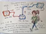 【边走边画】翘课旅行小分队 来上海